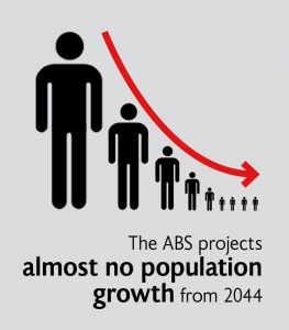 No Growth Infographic_2