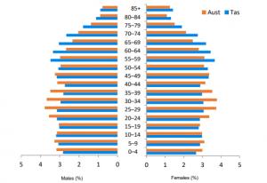Sep 2020 population image